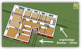 feng shui haus hausplanung raumplanung leipzig halle. Black Bedroom Furniture Sets. Home Design Ideas
